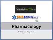 Pharmacology PowerPoint